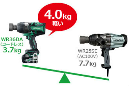新製品,日立,インパクトレンチ,重量比較