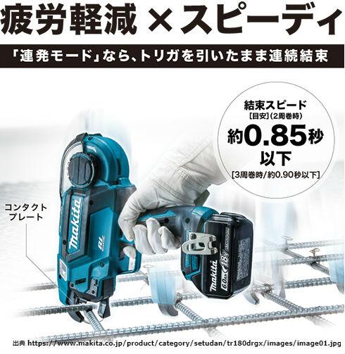 新製品,マキタ結束機,ブルー,手袋